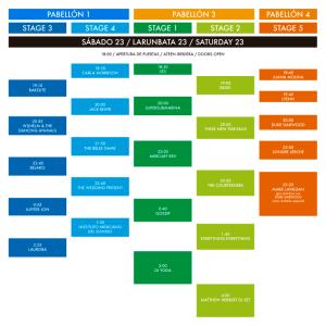 horarios bime 2013 2