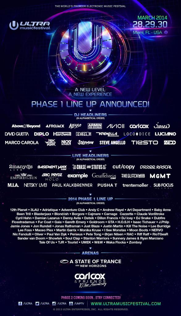 Cartel del Ultra Music Festival 2014: Primer avance