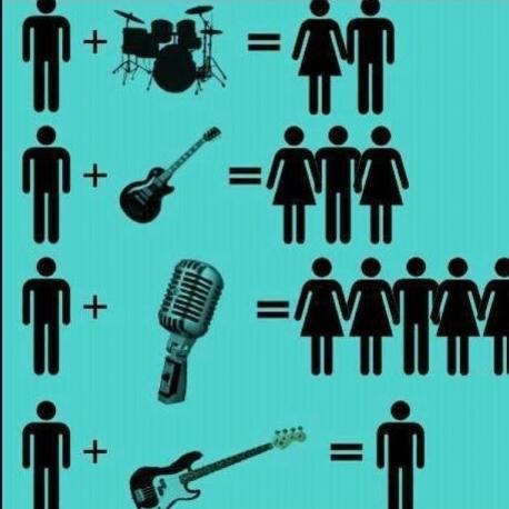 instrumentos-ligar