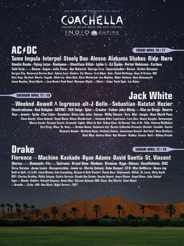 Coachella 2015 anuncia su cartel