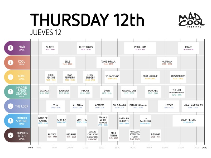 mad cool 2018 horarios jueves
