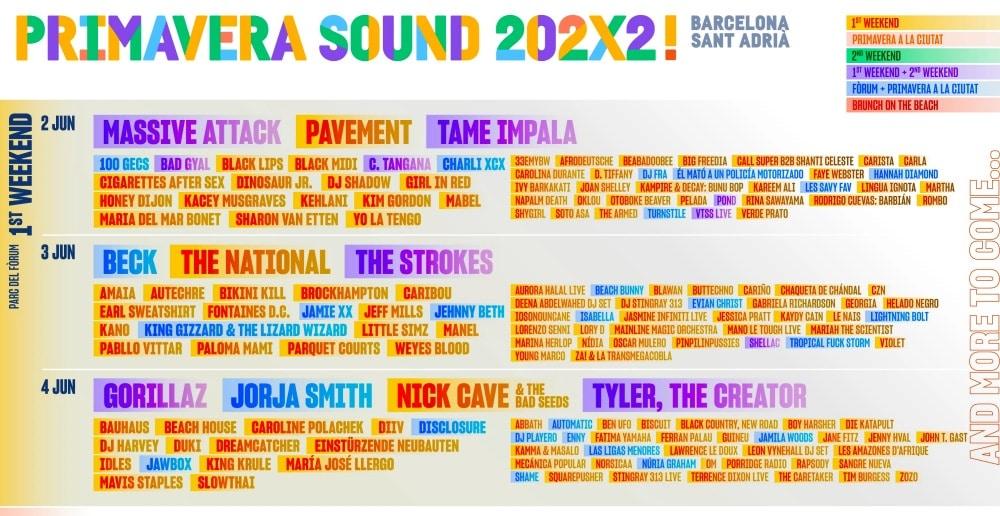 Así es el cartel de Primavera Sound 2022 – Análisis y artistas