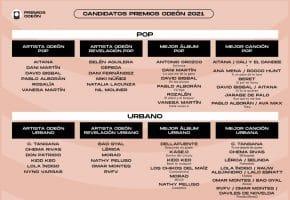 Premios Odeón 2021 - Artistas nominados y categorías