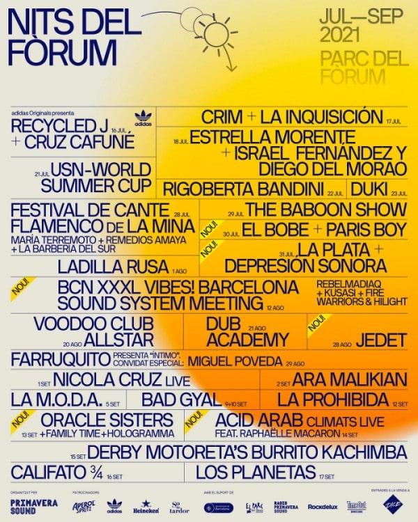 nits forum